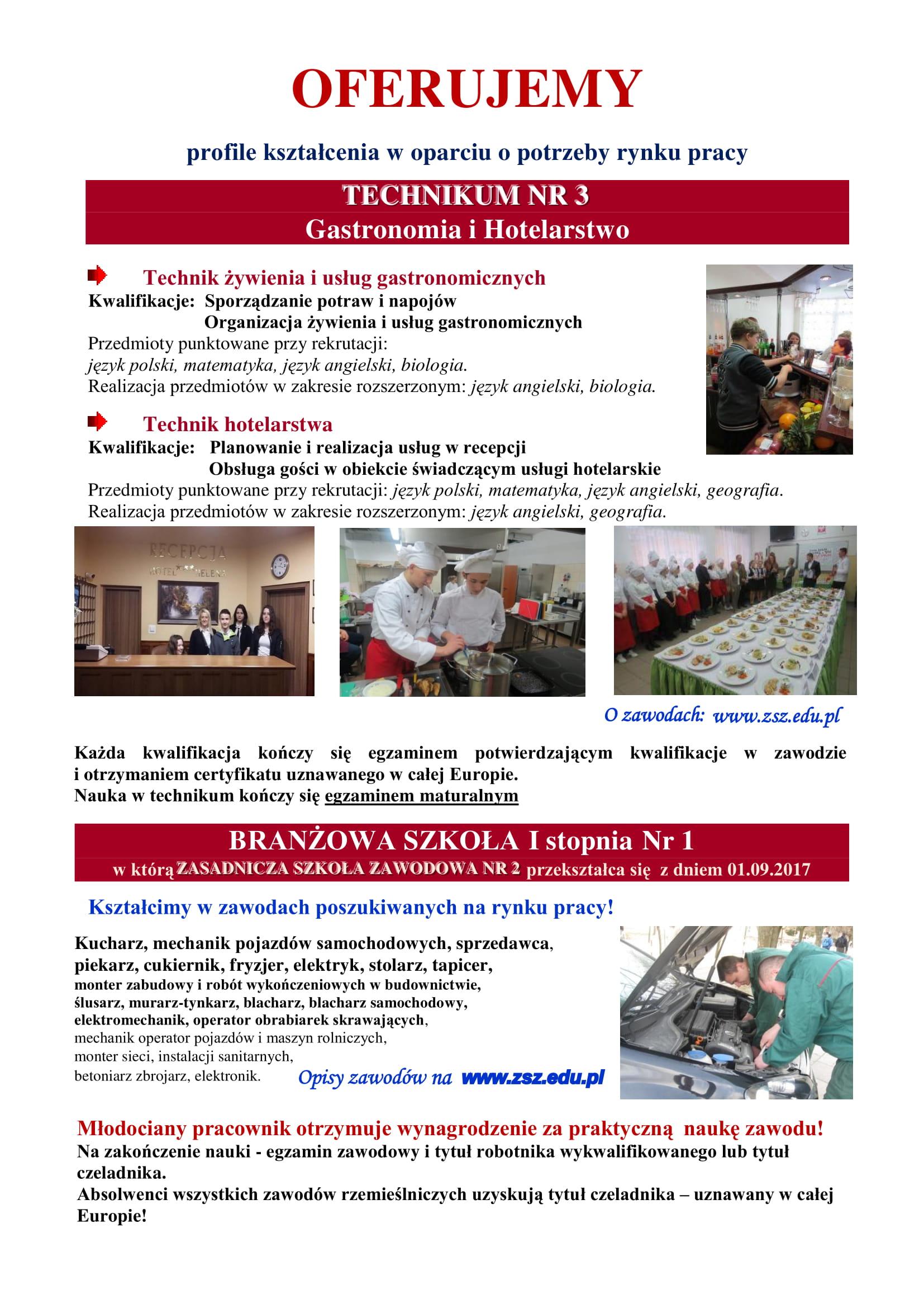 Prezentacja Zespołu Szkół Zawodowych Portal Informacyjny Powiatu