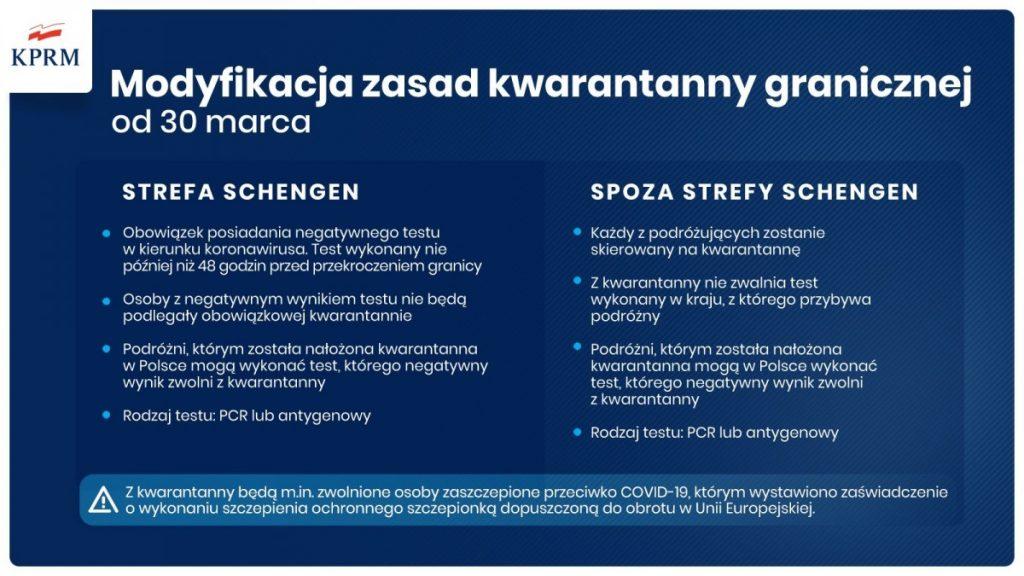 grafika zasady kwarantanny od 30 marca