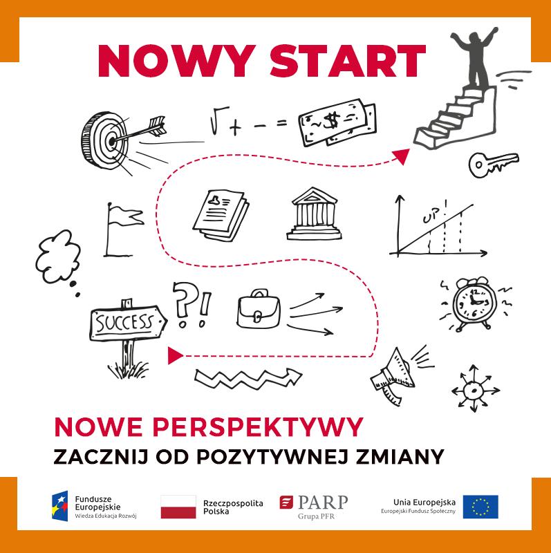 plakat programu nowy start